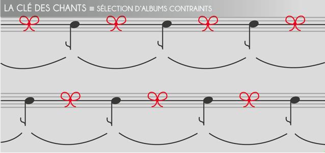 Dossier contraintes : Sélection d`albums musicaux
